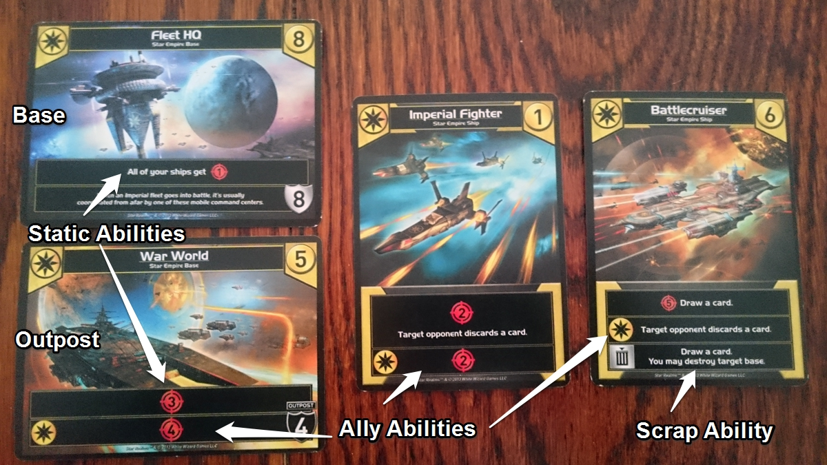 The benefits of focusing on certain factions. I have 4 Star Empire cards out, with multiple ally abilities triggering. The static abilities on the base and outpost cards automatically trigger too.